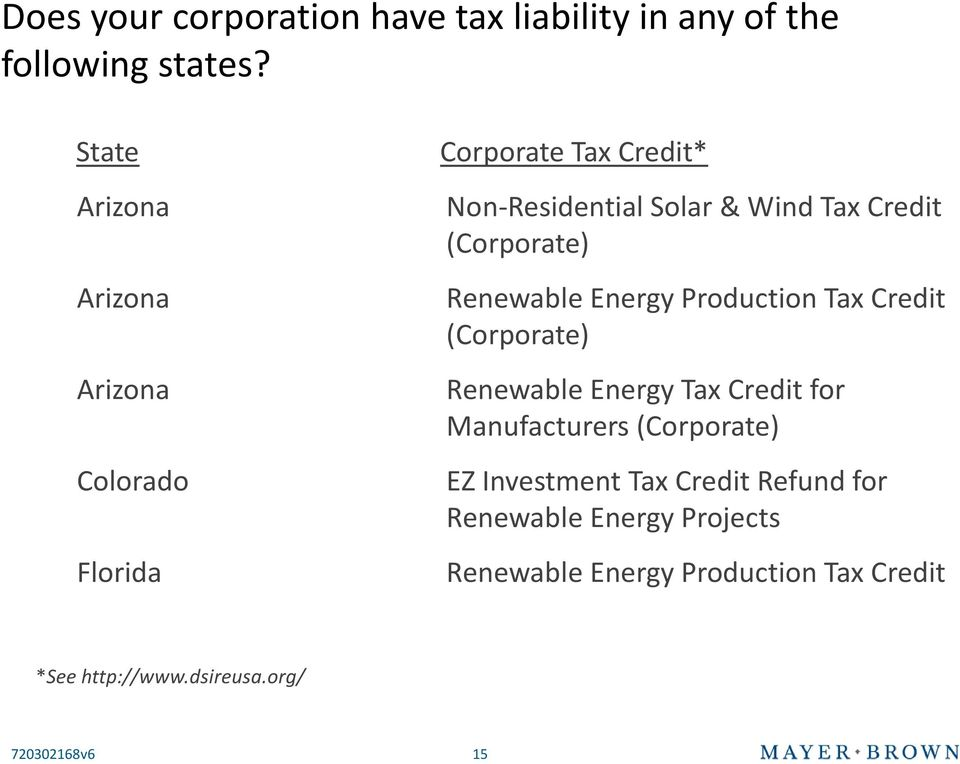 State Tax Credits & Clean Energy Opportunities  Pdf. How To Become A Divorce Mediator. Nikko Narita Airport Hotel Sip Softphone Mac. Special Edition Dodge Challenger. Online Health Care Degree Yacht Cruises Miami. One On One Web Hosting Reviews. Is Psychology Bachelor Of Arts Or Science. Payday Loans Henderson Nv Download Best Games. Bellevue Community College Nursing