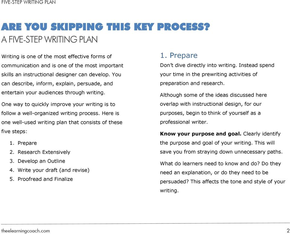 tiered activity writing a persuasive essay Write a persuasive essay that argues afterschool programs/activities are necessary for students persuasive essay worksheet.