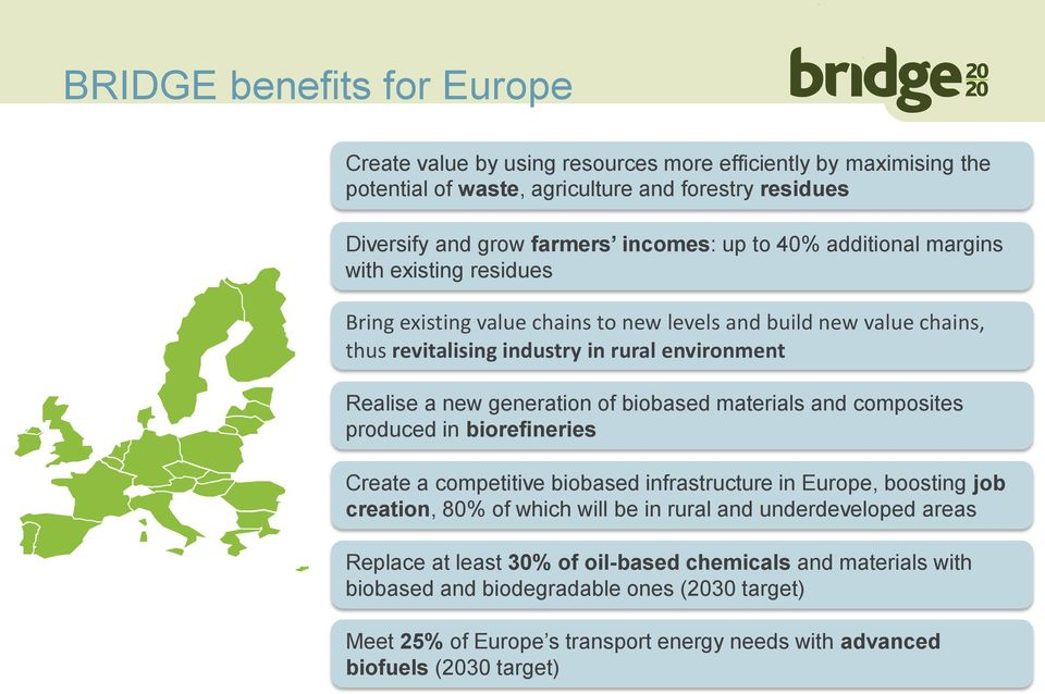biobased materials and composites produced in biorefineries Create a competitive biobased infrastructure in Europe, boosting job creation, 80% of which will be in rural and underdeveloped