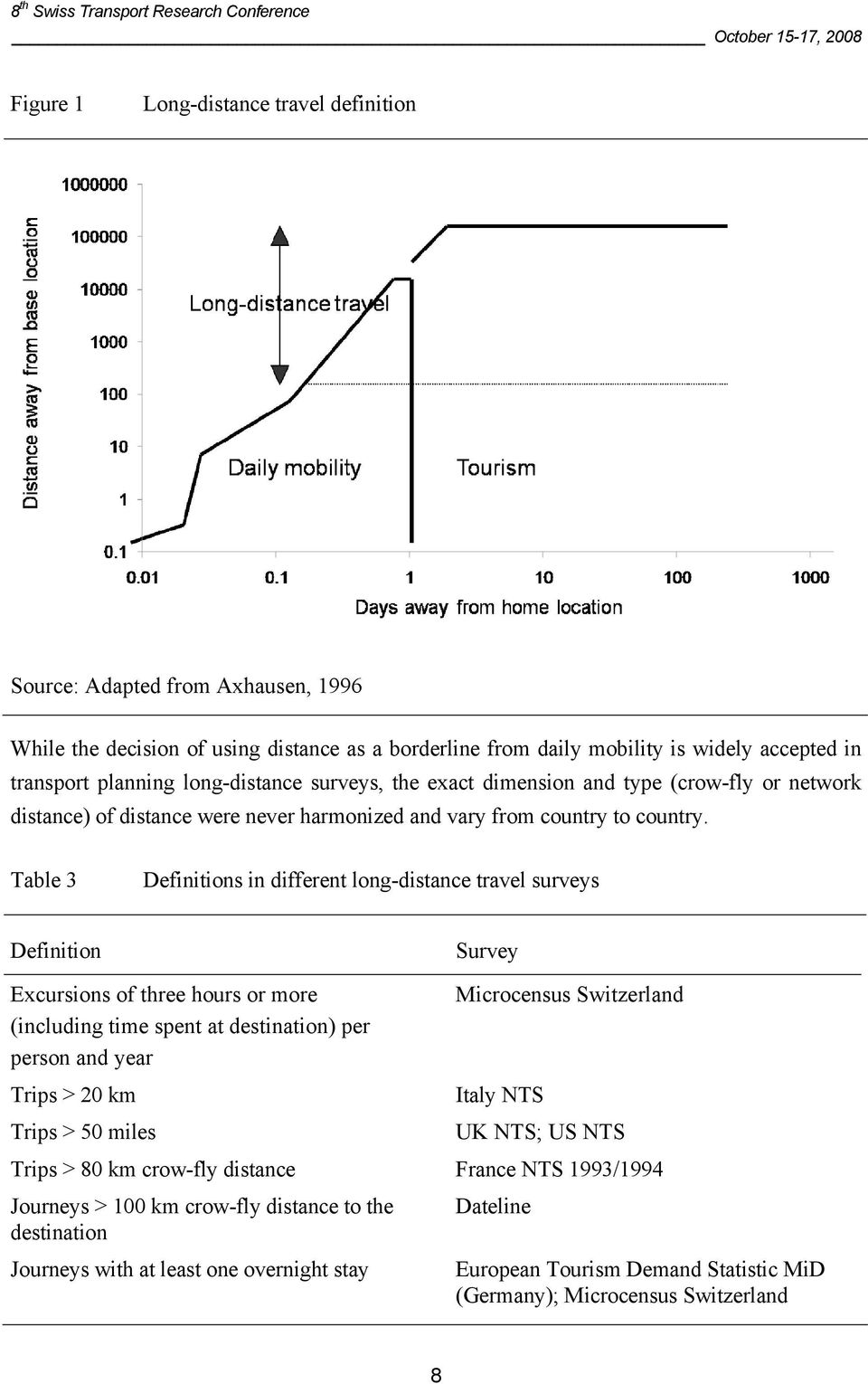 Table 3 Definitions in different long-distance travel surveys Definition Survey Excursions of three hours or more (including time spent at destination) per person and year Microcensus Switzerland