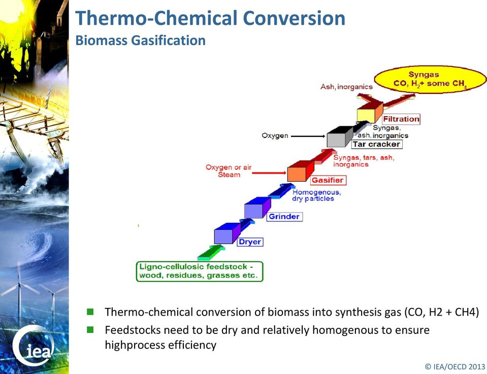 synthesis gas (CO, H2 + CH4) Feedstocks need to be