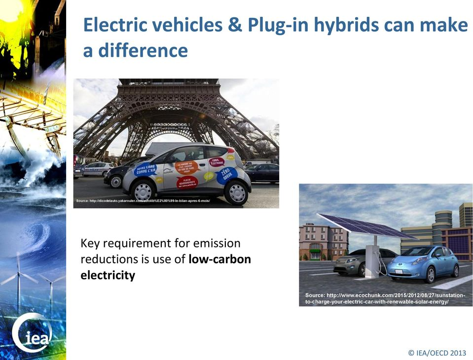 com/autolib%e2%80%99-le-bilan-apres-6-mois/ Key requirement for emission