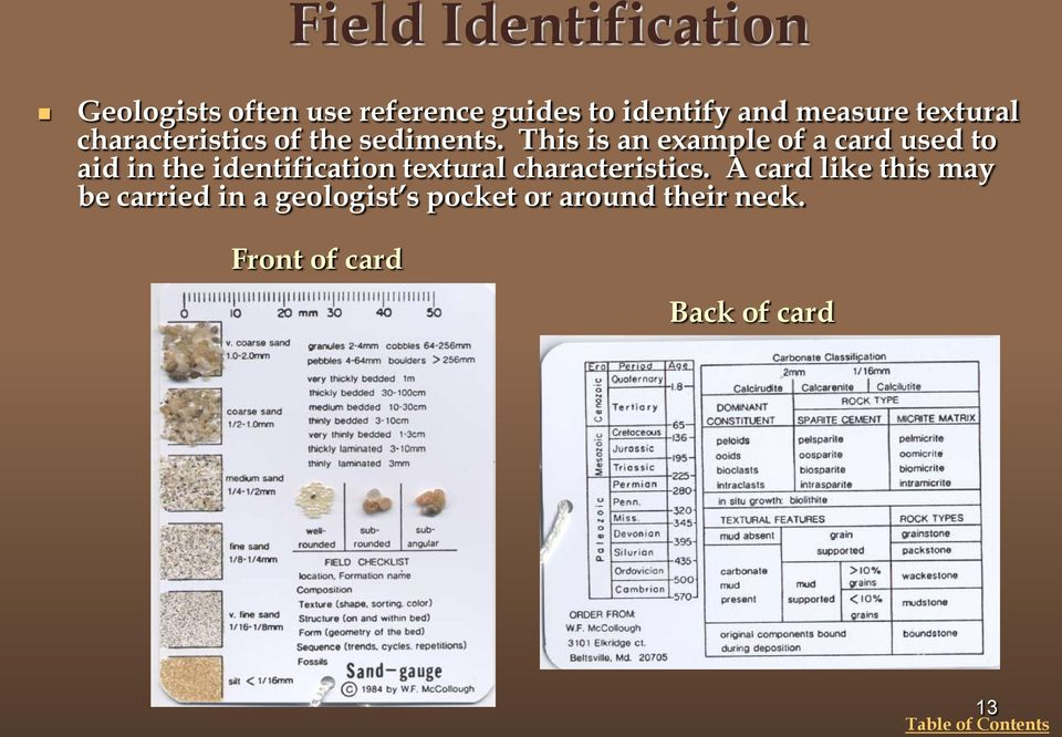 This is an example of a card used to aid in the identification textural