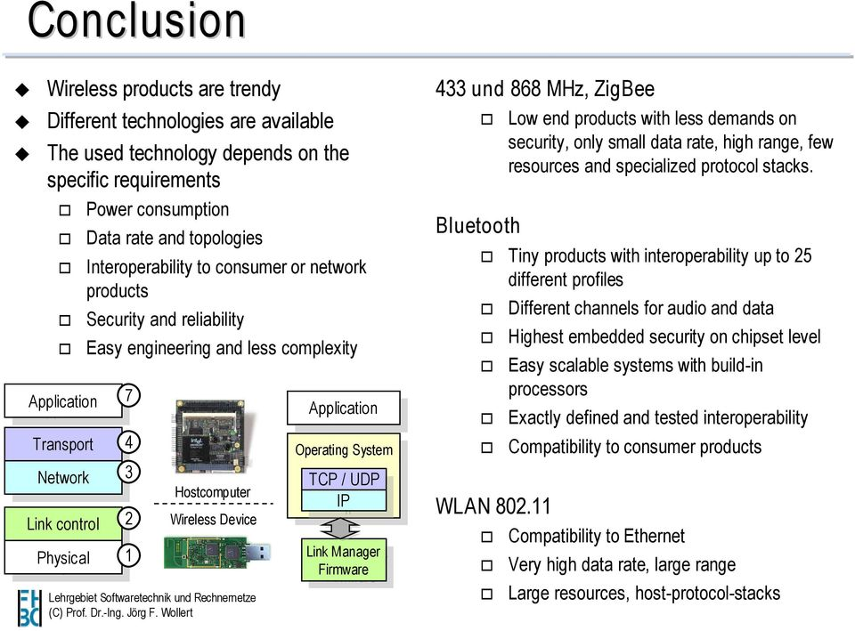 1 Hostcomputer Wireless Device Application Application Operating System Operating System TCP TCP / / UDP UDP IP IP Link Manager Link Manager Firmware Firmware 433 und 868 MHz, ZigBee Low end products