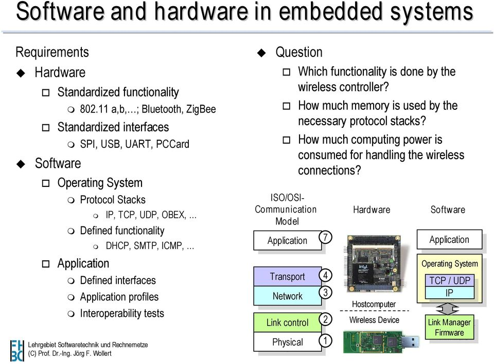 Application profiles Interoperability tests Question Which functionality is done by the wireless controller? How much memory is used by the necessary protocol stacks?
