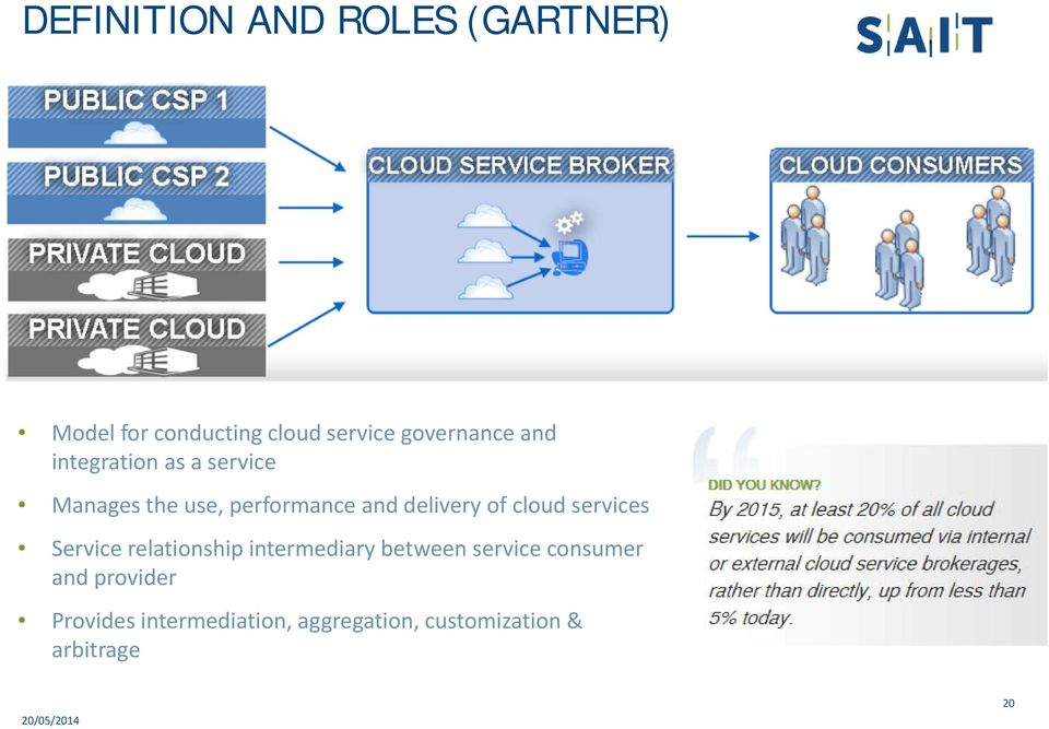 delivery of cloud services Service relationship intermediary between