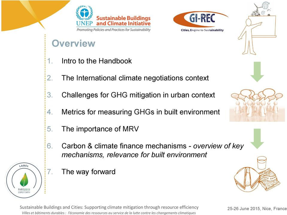 Challenges for GHG mitigation in urban context 4.