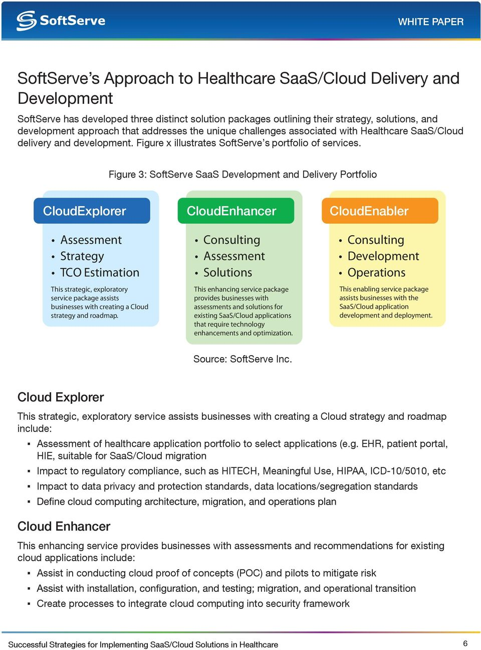Figure 3: SoftServe SaaS Development and Delivery Portfolio CloudExplorer Assessment Strategy TCO Estimation This strategic, exploratory service package assists businesses with creating a Cloud