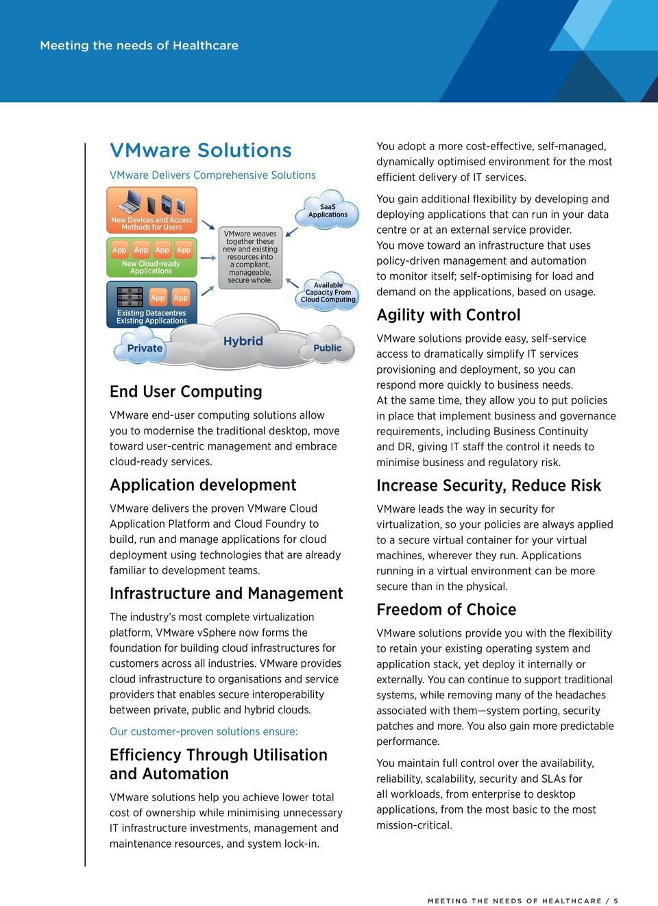End User Computing SaaS Applications Available Capacity From Cloud Computing VMware end-user computing solutions allow you to modernise the traditional desktop, move toward user-centric management