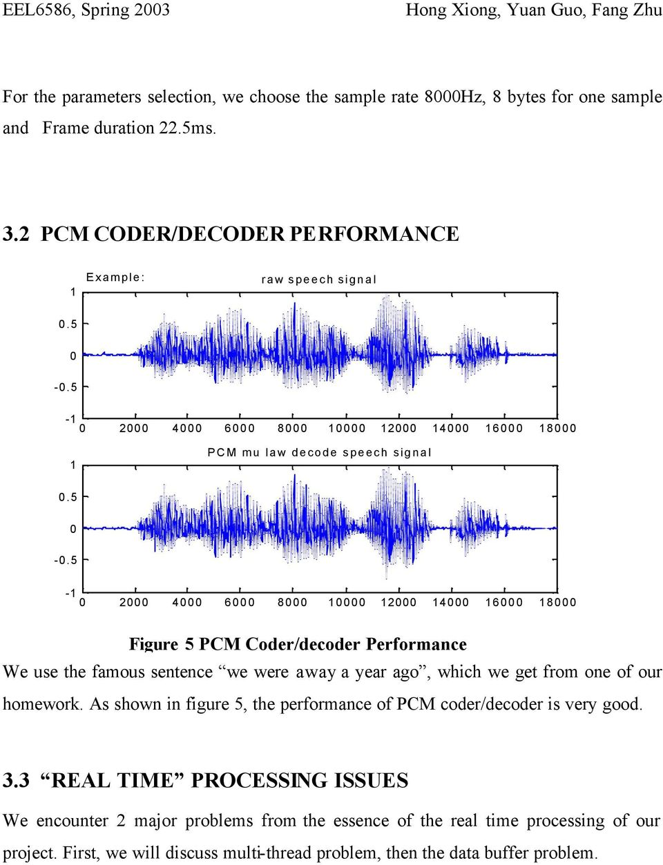 5-1 0 2000 4000 6000 8000 10000 12000 14000 16000 18000 Figure 5 PCM Coder/decoder Performance We use the famous sentence we were away a year ago, which we get from one of our homework.