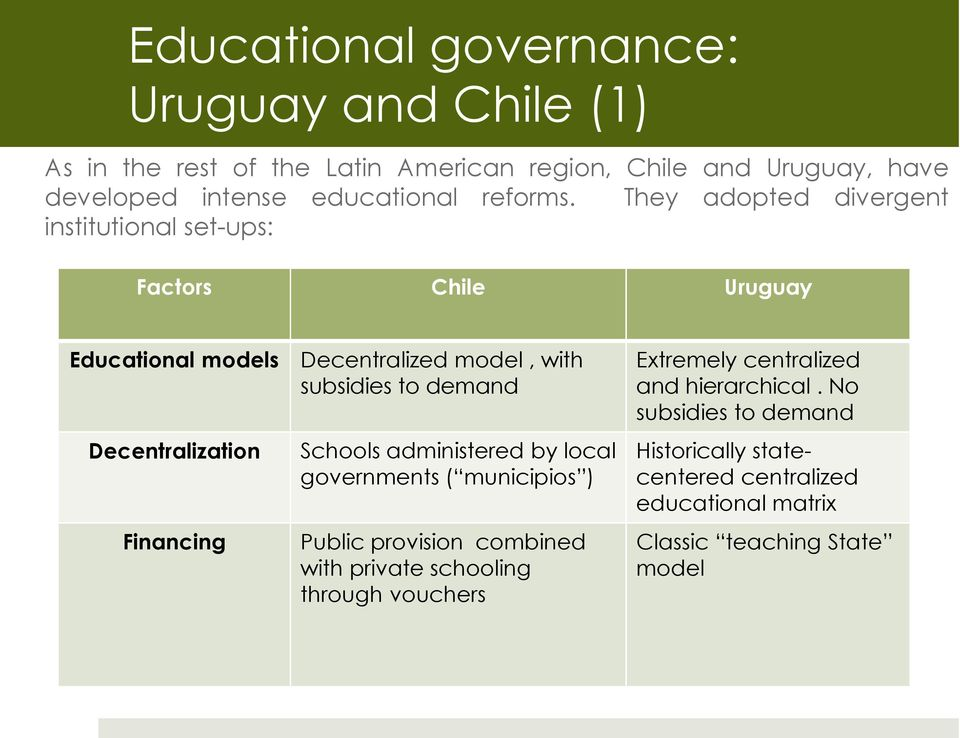 They adopted divergent institutional set-ups: Factors Chile Uruguay Educational models Decentralized model, with subsidies to demand