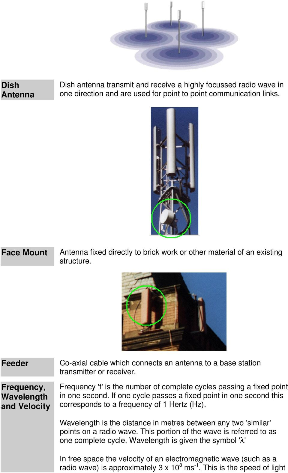 Feeder Frequency, Wavelength and Velocity Co-axial cable which connects an antenna to a base station transmitter or receiver.