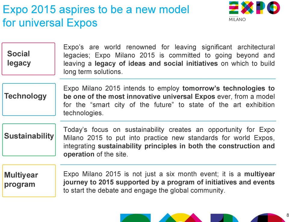Expo Milano 2015 intends to employ tomorrow s technologies to be one of the most innovative universal Expos ever, from a model for the smart city of the future to state of the art exhibition