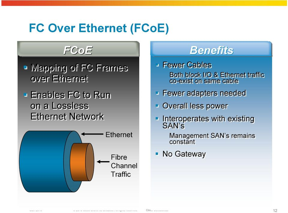 Ethernet traffic co-exist on same cable Fewer adapters needed Overall less power