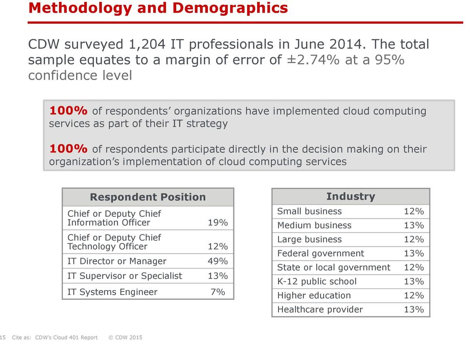 making on their organization s implementation of cloud computing services Respondent Position Chief or Deputy Chief Information Officer 19% Chief or Deputy Chief Technology Officer 12% IT