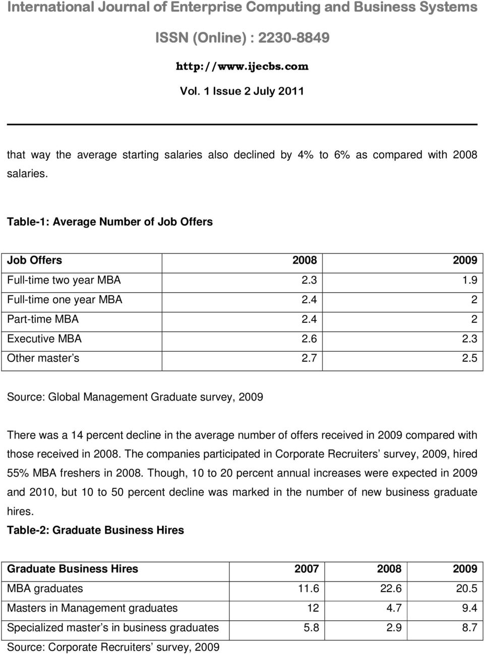 5 Source: Global Management Graduate survey, 2009 There was a 14 percent decline in the average number of offers received in 2009 compared with those received in 2008.