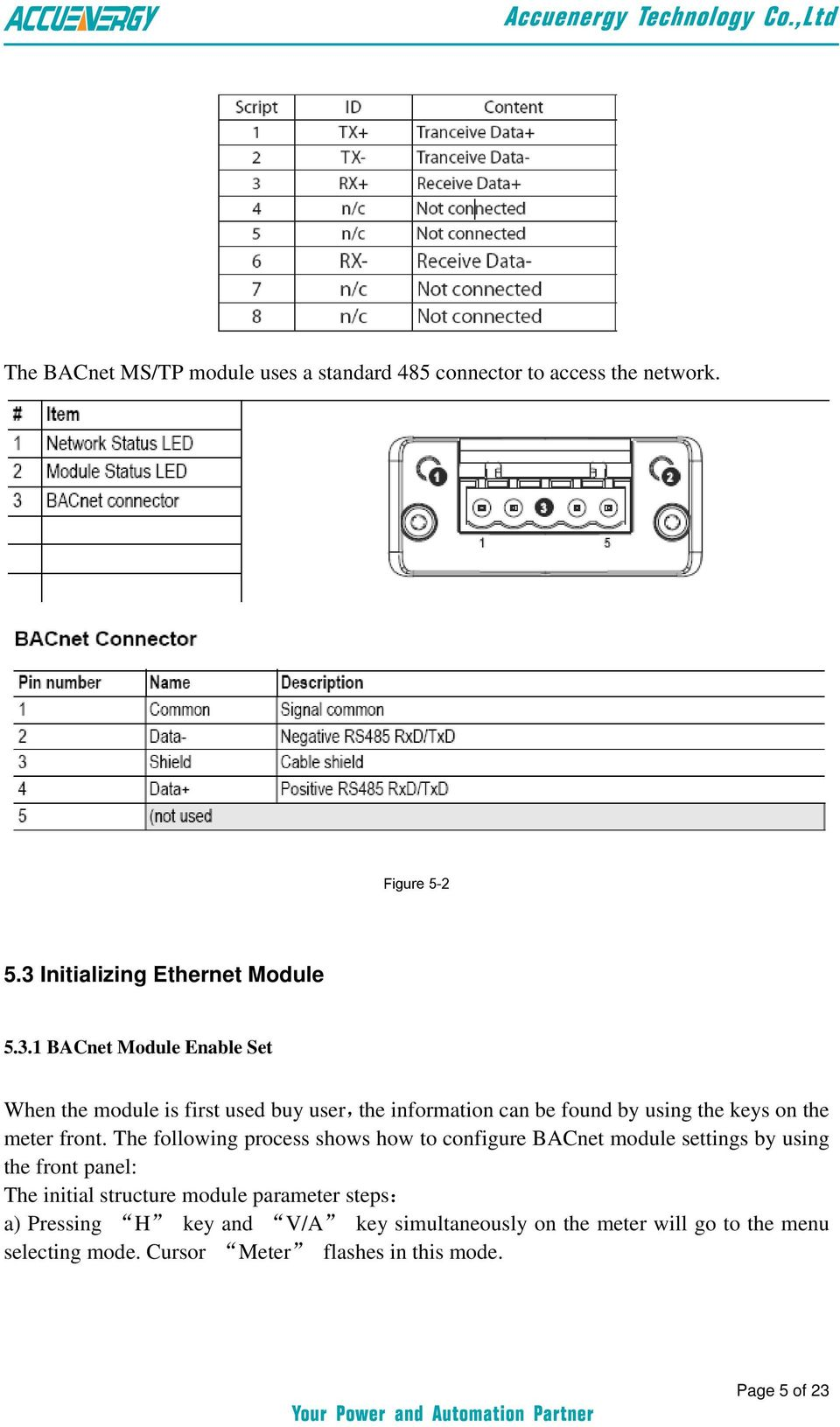 1 BACnet Module Enable Set When the module is first used buy user,the information can be found by using the keys on the meter front.