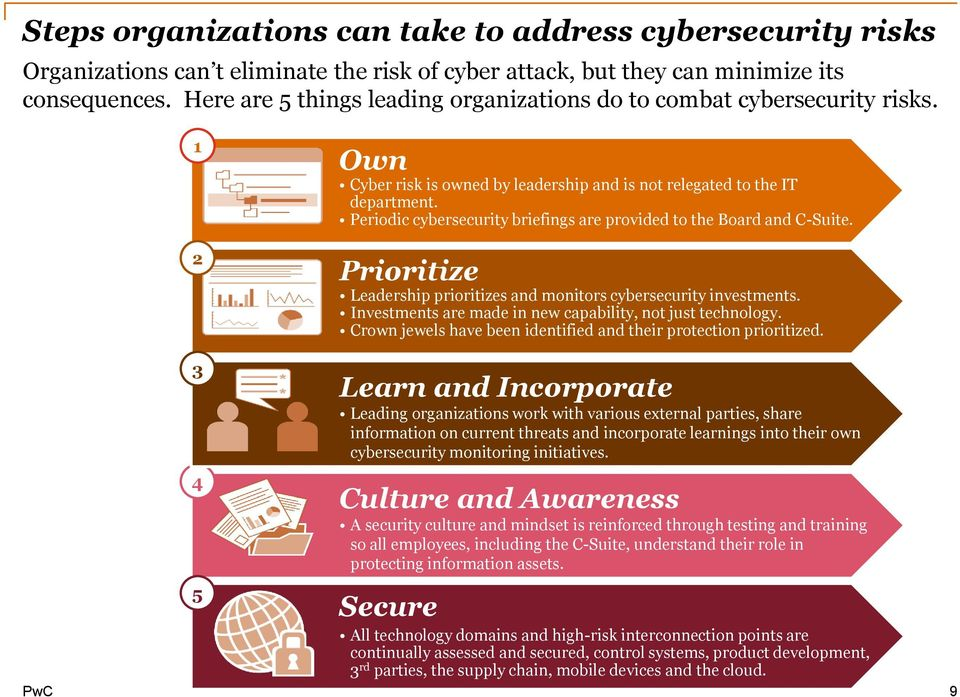 Periodic cybersecurity briefings are provided to the Board and C-Suite. Prioritize Leadership prioritizes and monitors cybersecurity investments.