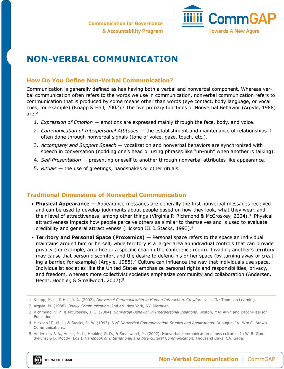 five non verbal communication