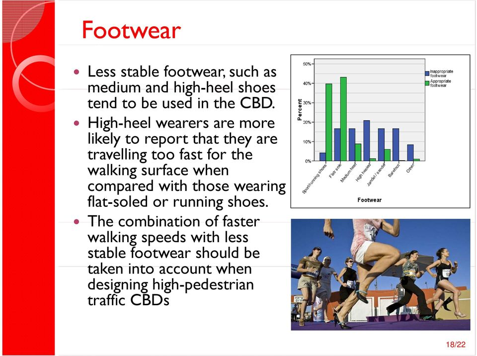 surface when compared with those wearing flat-soled or running shoes.