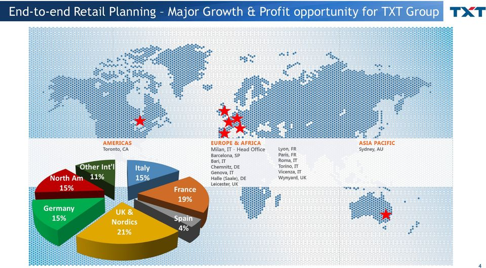Growth & Profit