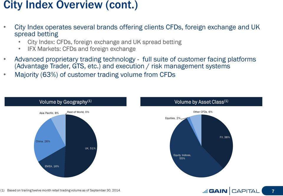 CFDs and foreign exchange Advanced proprietary trading technology - full suite of customer facing platforms (Advantage Trader, GTS, etc.