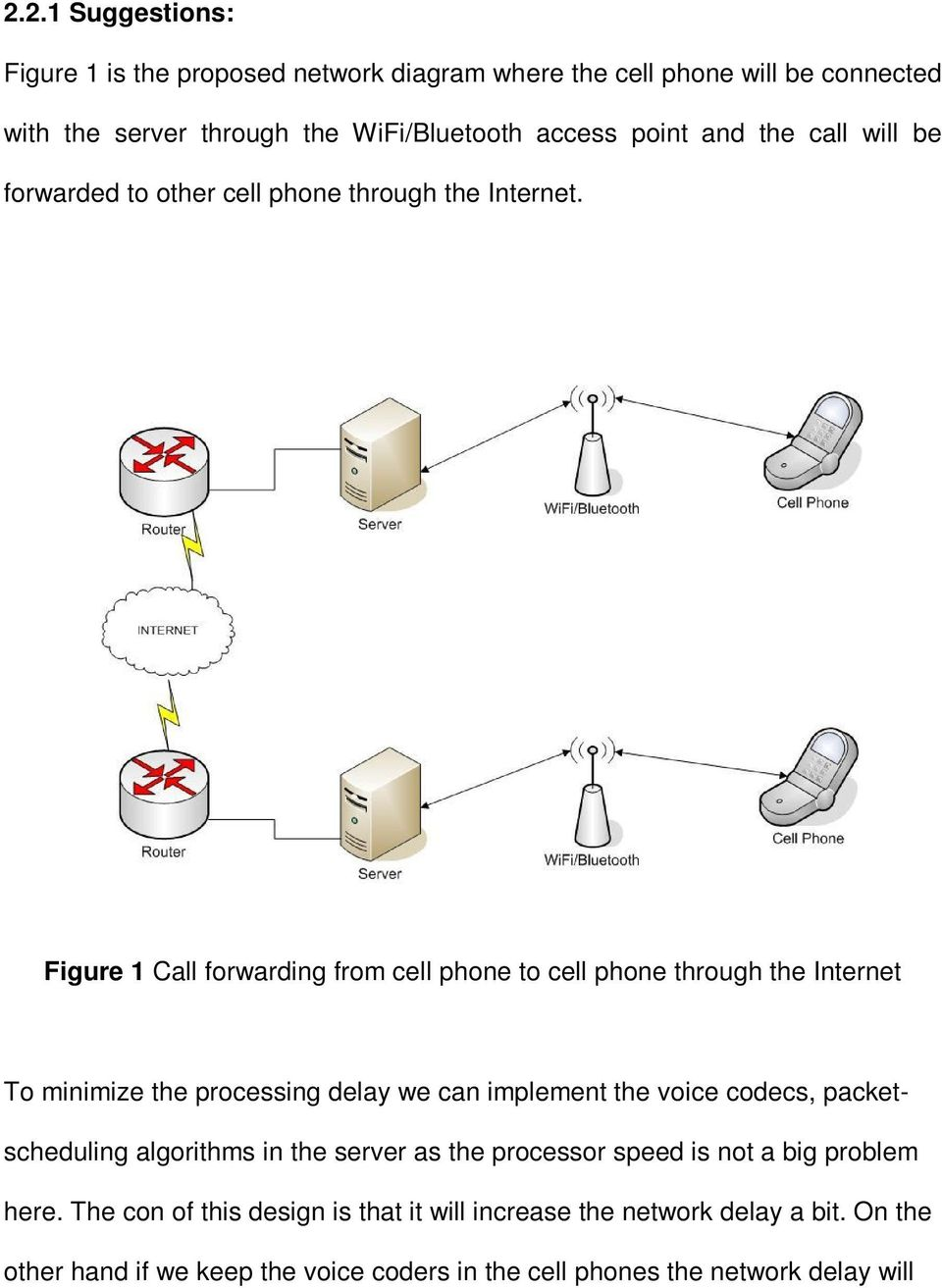 Figure 1 Call forwarding from cell phone to cell phone through the Internet To minimize the processing delay we can implement the voice codecs,