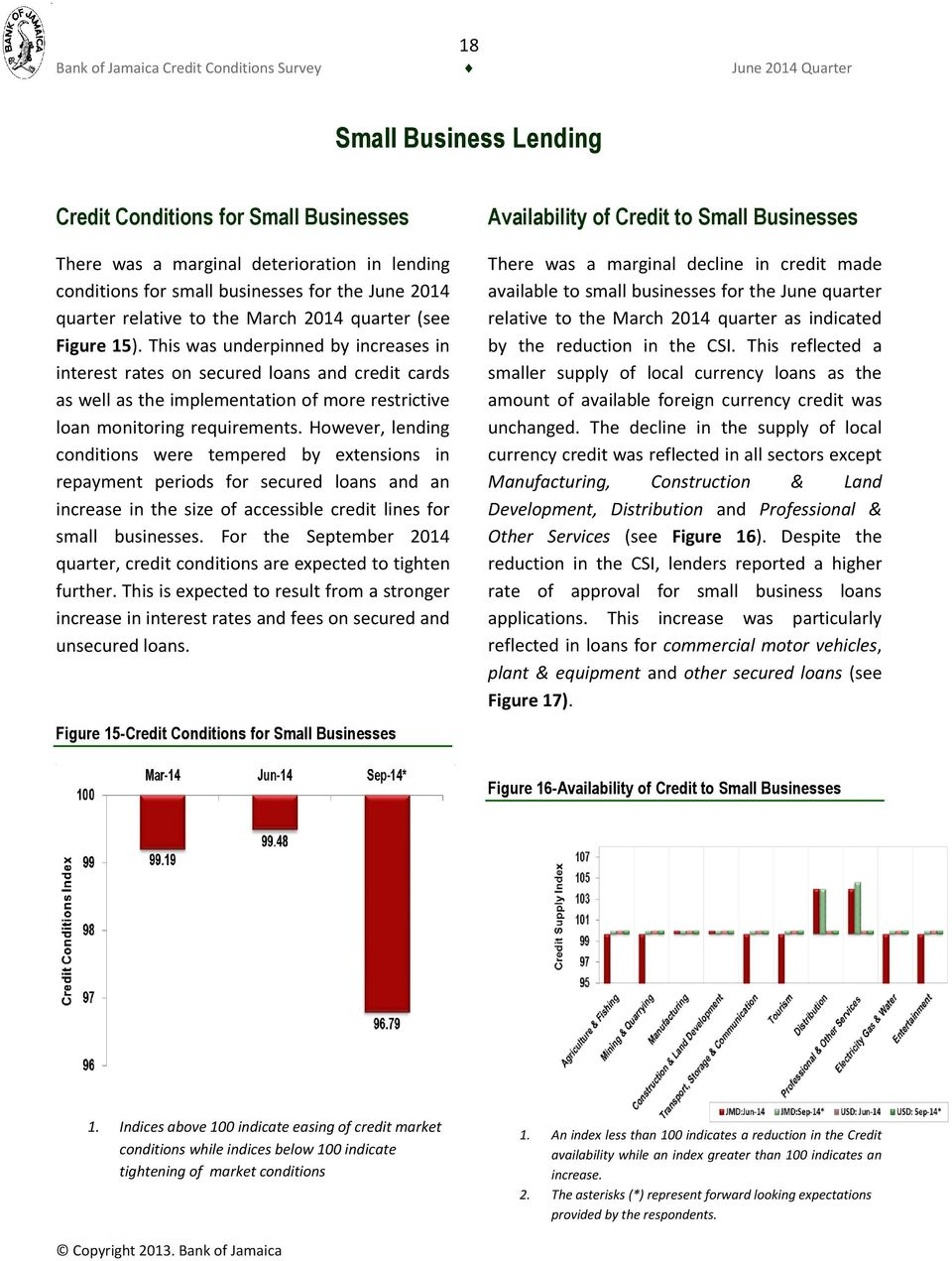 However, lending conditions were tempered by extensions in repayment periods for secured loans and an increase in the size of accessible credit lines for small businesses.