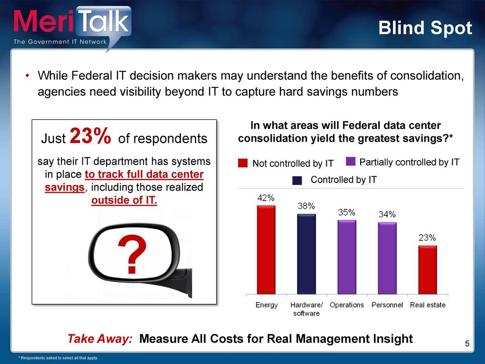 those realized outside of IT. In what areas will Federal data center consolidation yield the greatest savings?