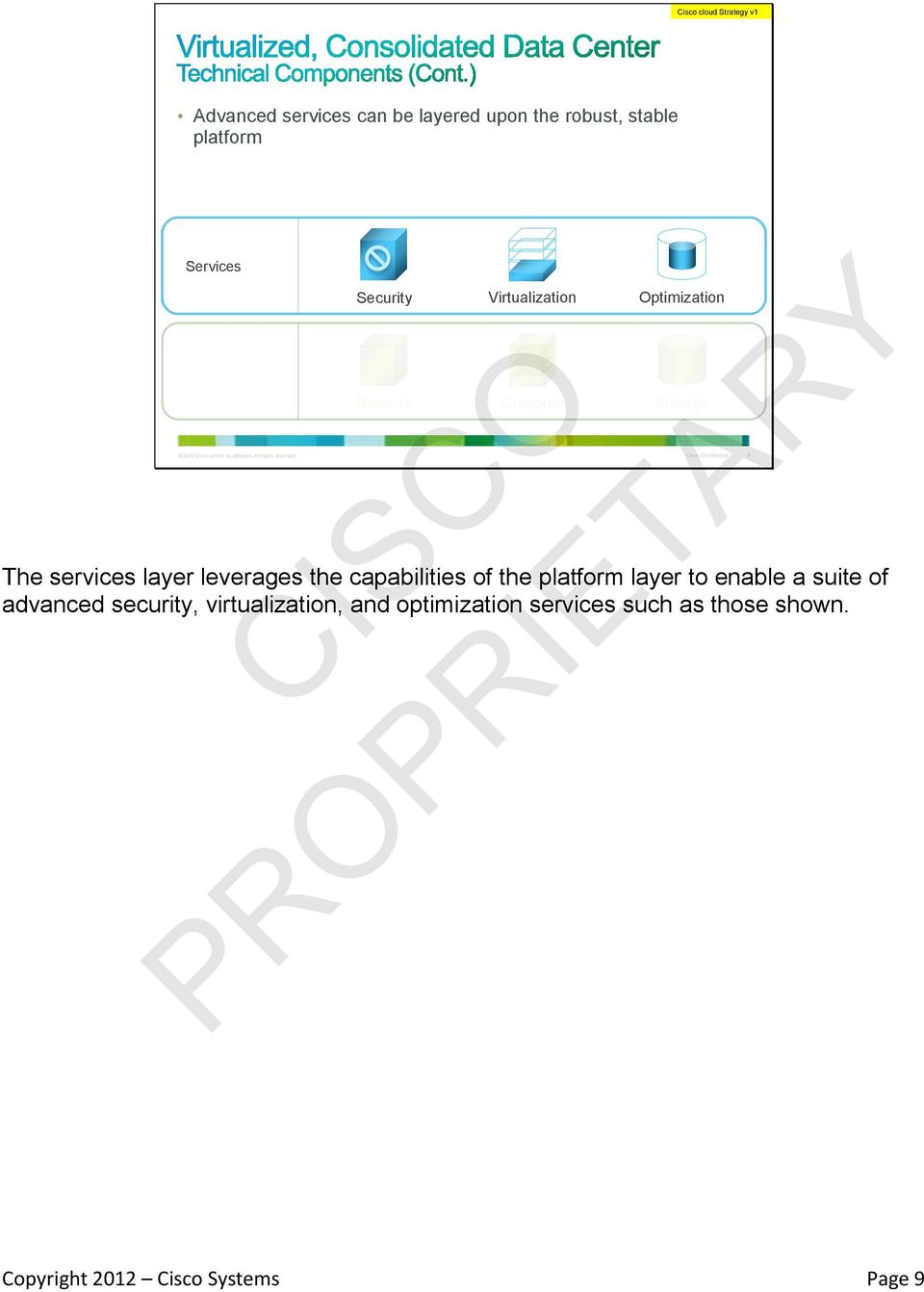 Cisco Confidential 8 The services layer leverages the capabilities of the platform layer to enable a