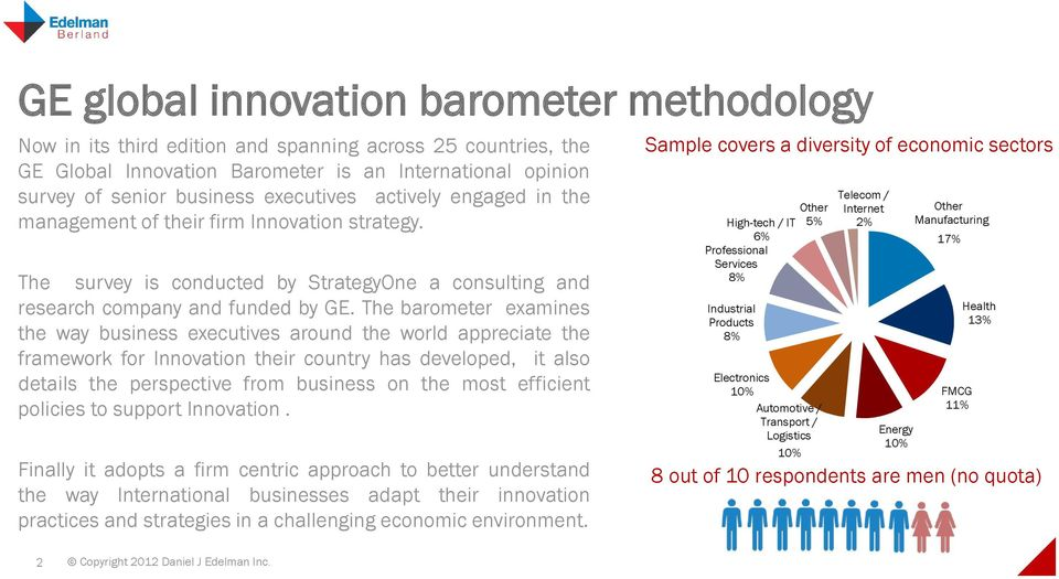 The barometer examines the way business executives around the world appreciate the framework for Innovation their country has developed, it also details the perspective from business on the most