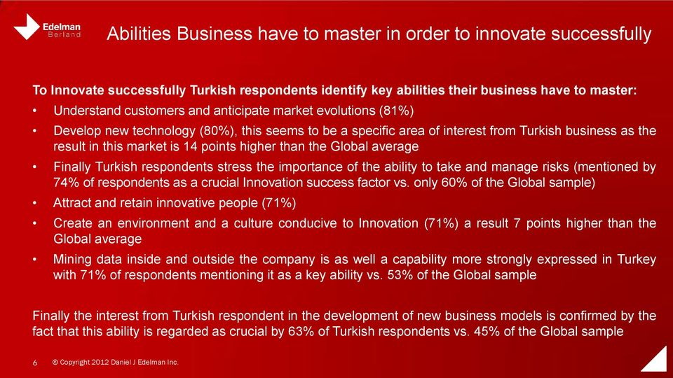 average Finally Turkish respondents stress the importance of the ability to take and manage risks (mentioned by 74% of respondents as a crucial Innovation success factor vs.