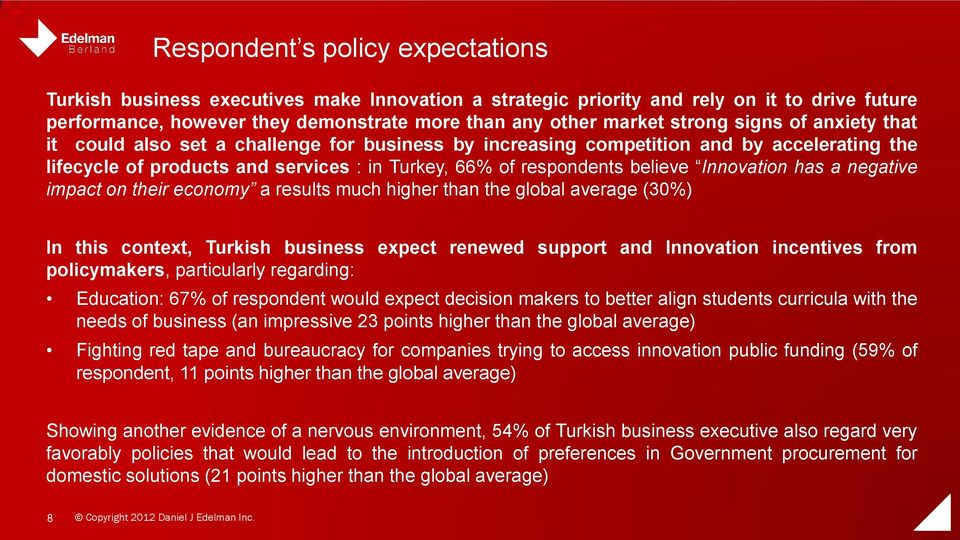 Innovation has a negative impact on their economy a results much higher than the global average (30%) In this context, Turkish business expect renewed support and Innovation incentives from