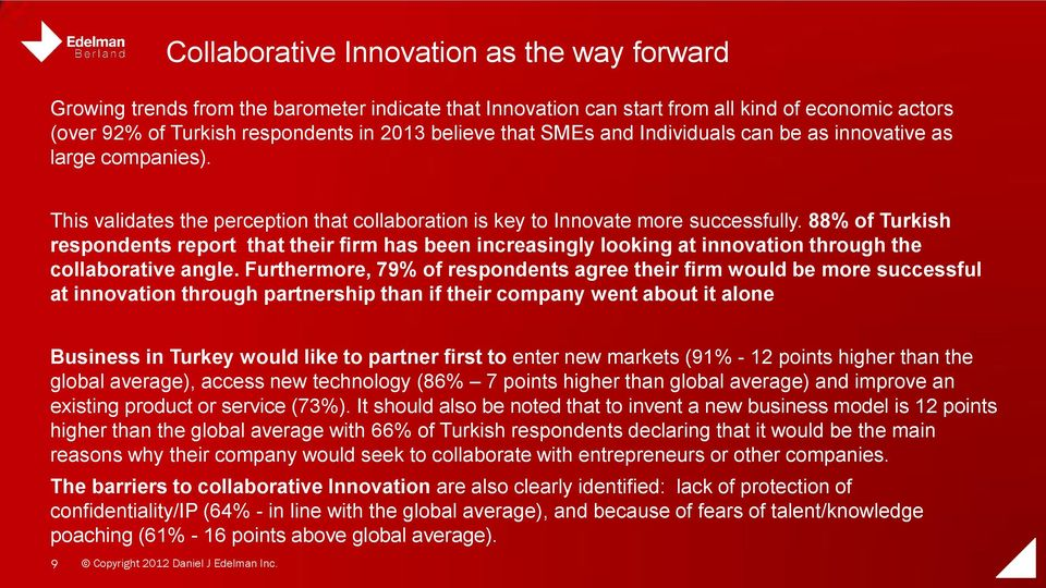 88% of Turkish respondents report that their firm has been increasingly looking at innovation through the collaborative angle.