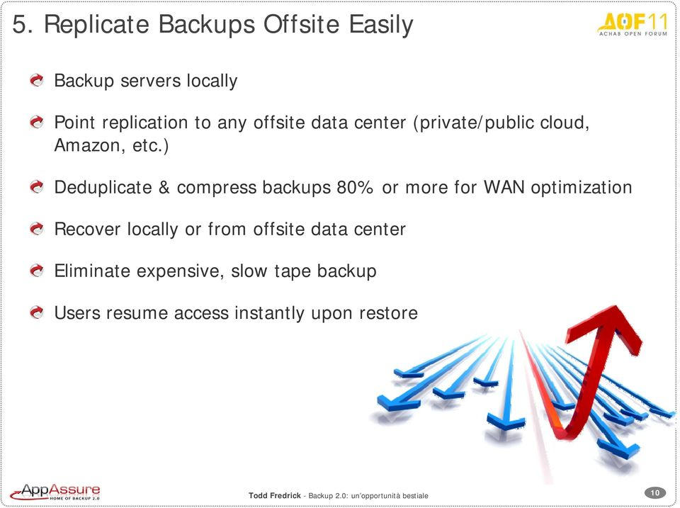 ) Deduplicate & compress backups 80% or more for WAN optimization Recover locally