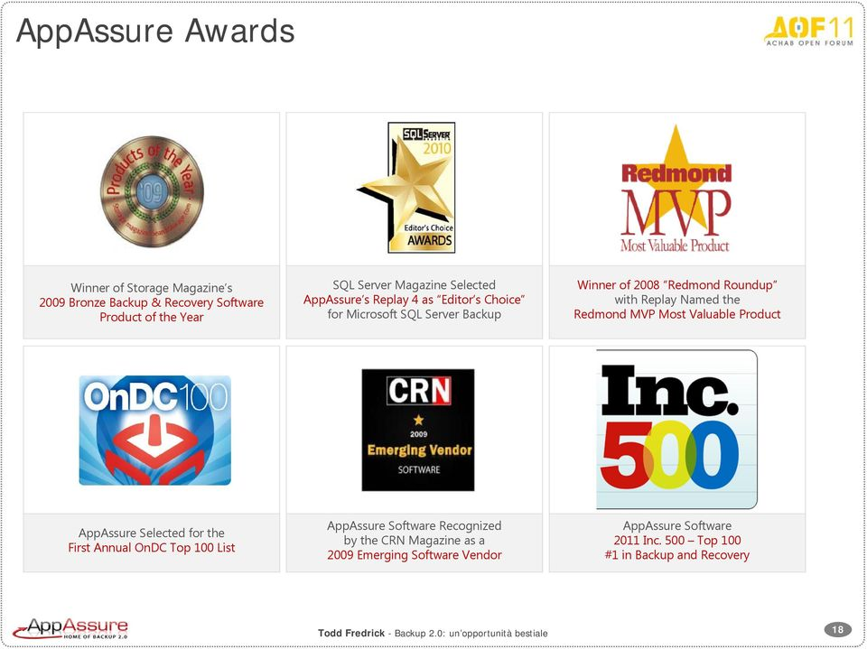 Named the Redmond MVP Most Valuable Product AppAssure Selected for the First Annual OnDC Top 100 List AppAssure Software