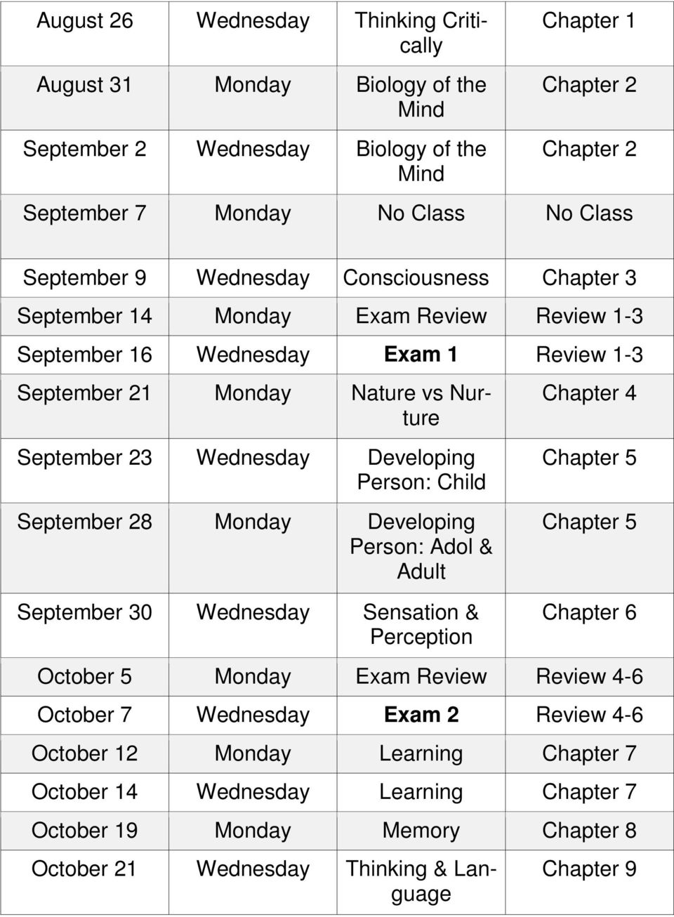Developing Person: Child September 28 Monday Developing Person: Adol & Adult Chapter 4 Chapter 5 Chapter 5 September 30 Wednesday Sensation & Perception Chapter 6 October 5 Monday Exam Review