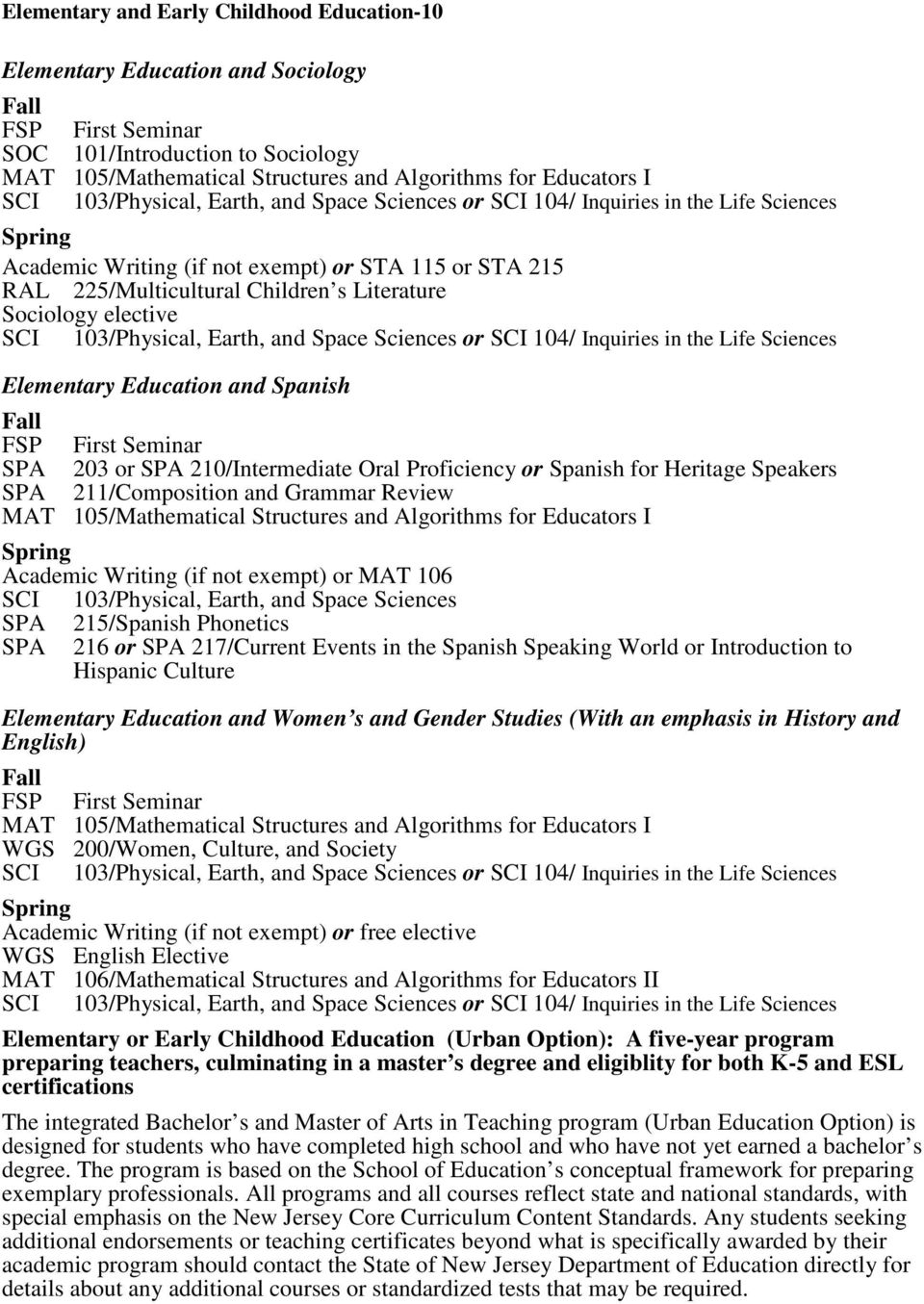Writing (if not exempt) or MAT 106 SCI 103/Physical, Earth, and Space Sciences SPA 215/Spanish Phonetics SPA 216 or SPA 217/Current Events in the Spanish Speaking World or Introduction to Hispanic
