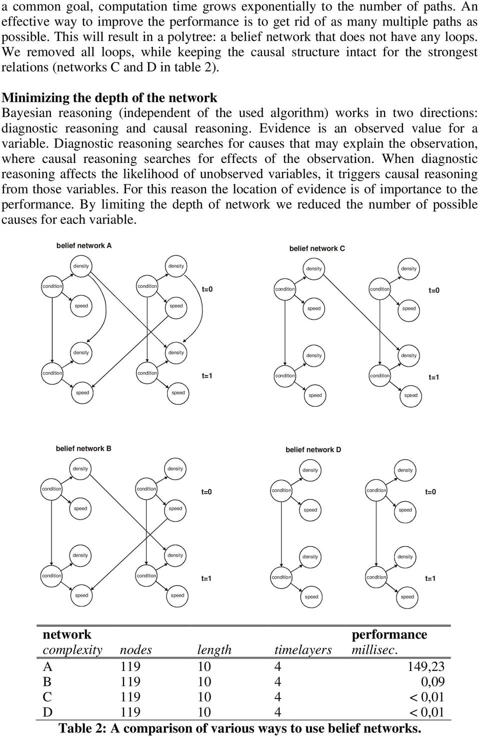 We removed all loops, while keeping the causal structure intact for the strongest relations (networks C and D in table 2).