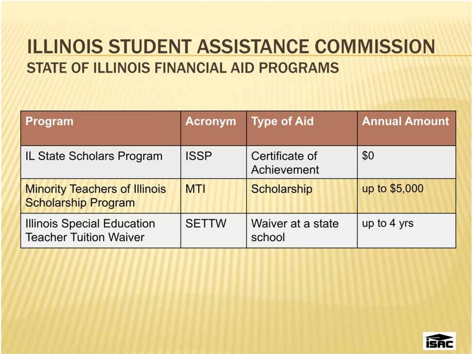 Achievement Minority Teachers of Illinois Scholarship Program Illinois Special Education