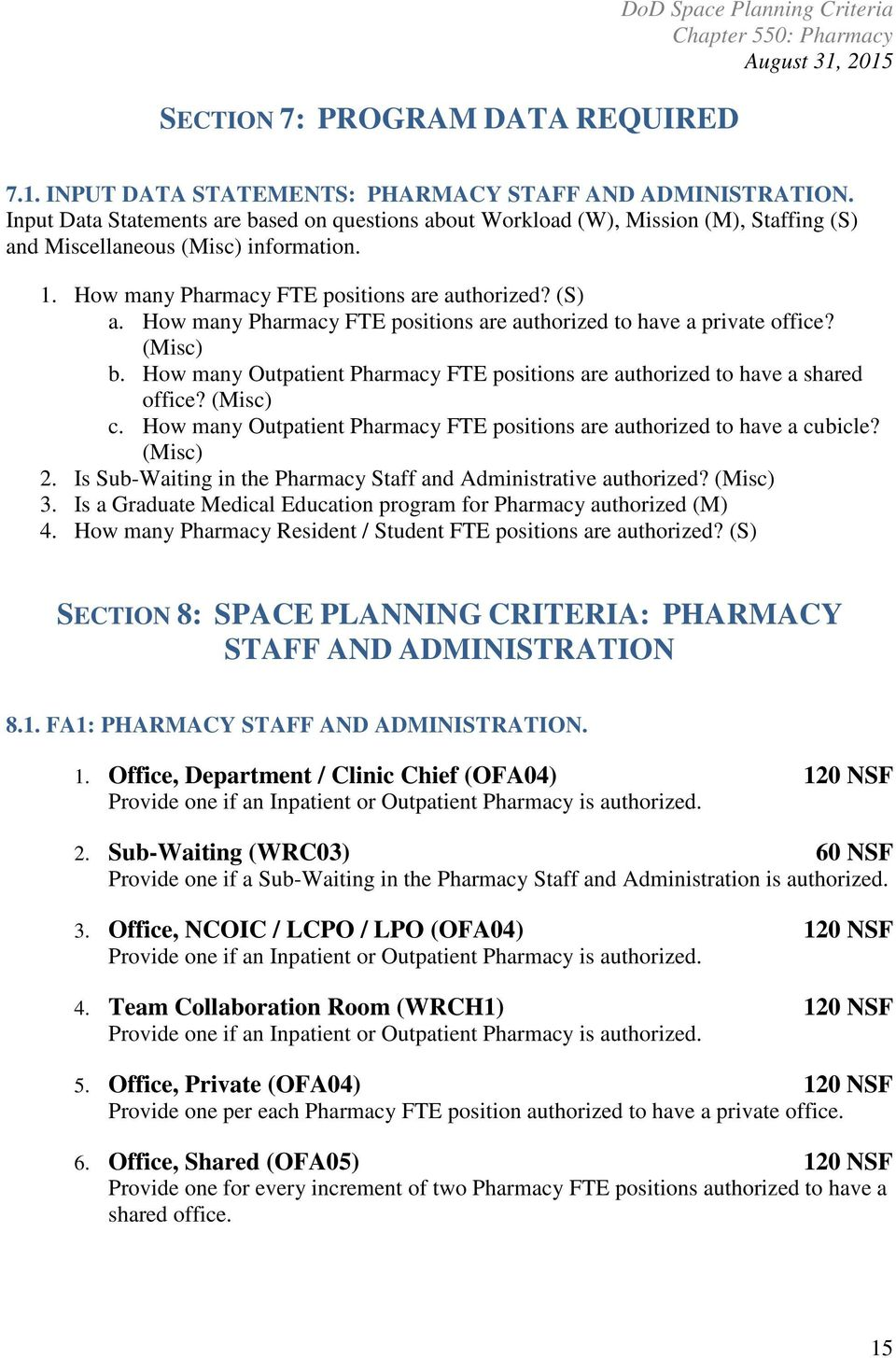 How Many Outpatient Pharmacy FTE Positions Are Authorized To Have A