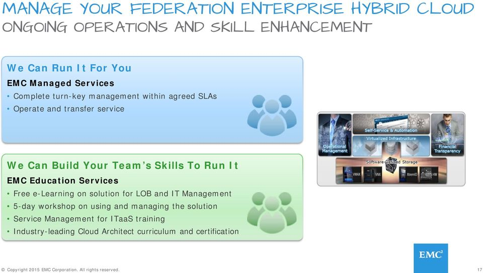 Skills To Run It EMC Education Services Free e-learning on solution for LOB and IT Management 5-day workshop on using