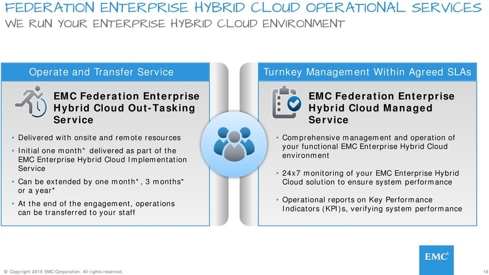 operations can be transferred to your staff Turnkey Management Within Agreed SLAs EMC Federation Enterprise Managed Service Comprehensive management and operation of your functional EMC