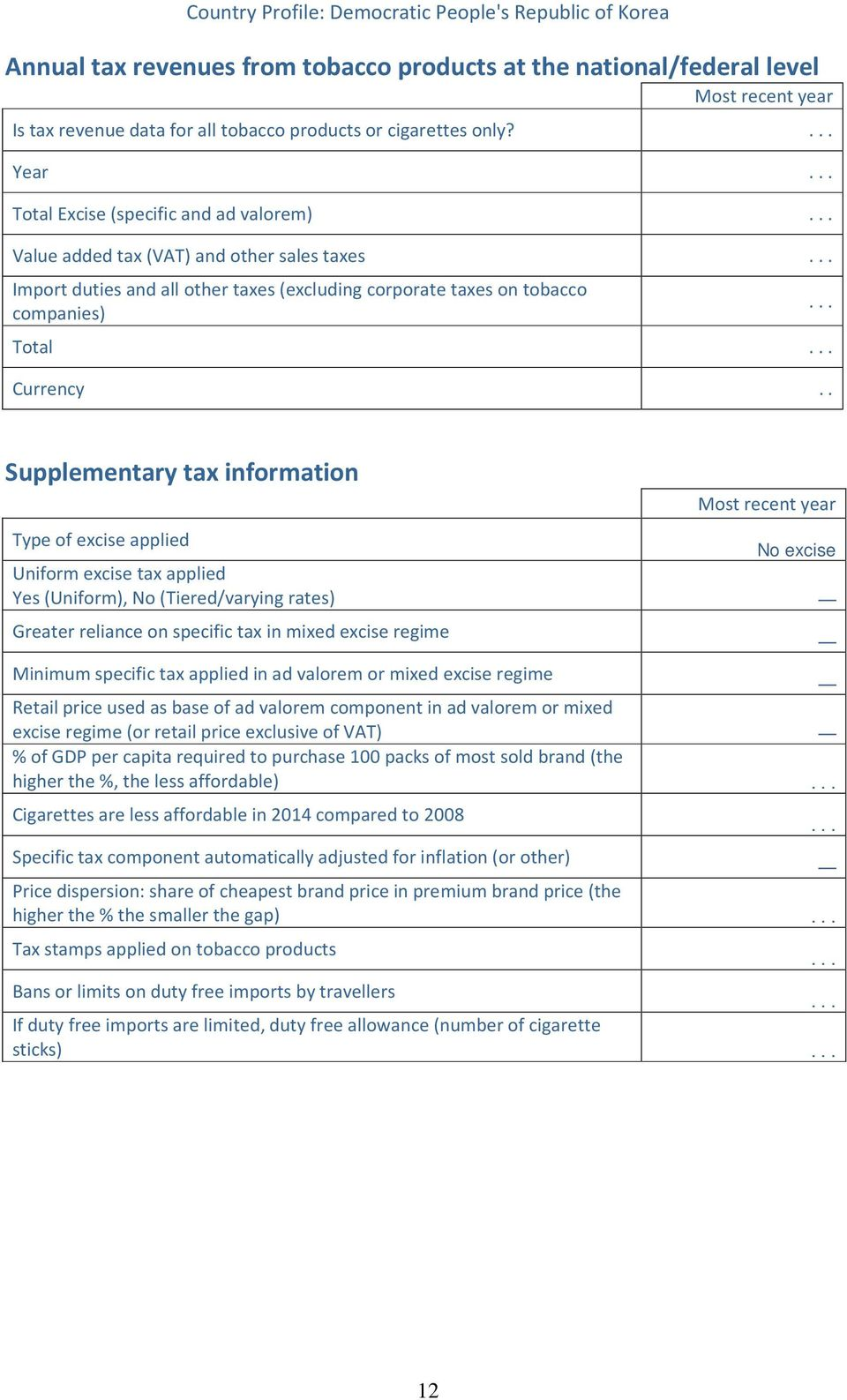 . Supplementary tax information Most recent year Type of excise applied excise Uniform excise tax applied Yes (Uniform), (Tiered/varying rates) Greater reliance on specific tax in mixed excise regime