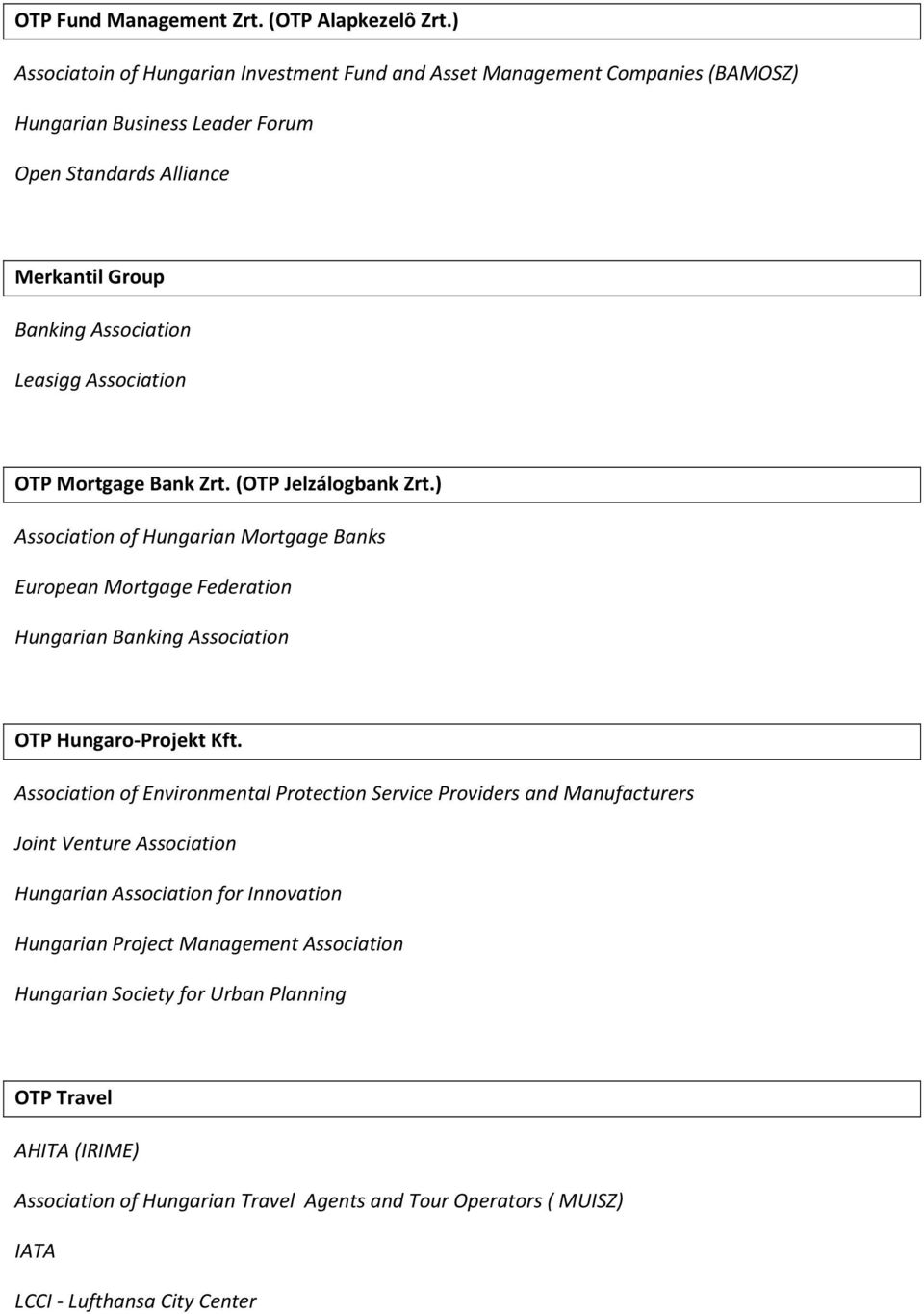 Association OTP Mortgage Bank Zrt. (OTP Jelzálogbank Zrt.) Association of Hungarian Mortgage Banks European Mortgage Federation Hungarian Banking Association OTP Hungaro Projekt Kft.