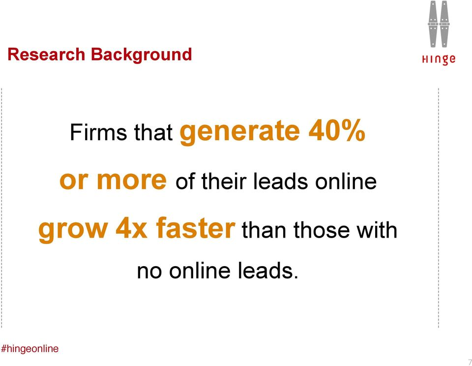 leads online grow 4x faster
