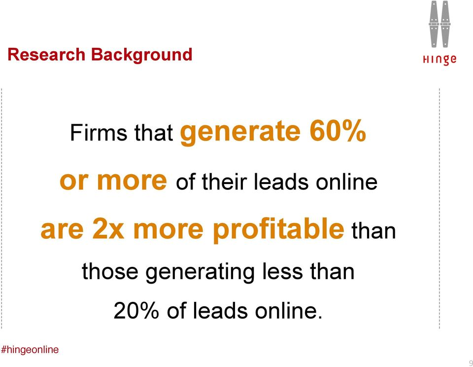 online are 2x more profitable than