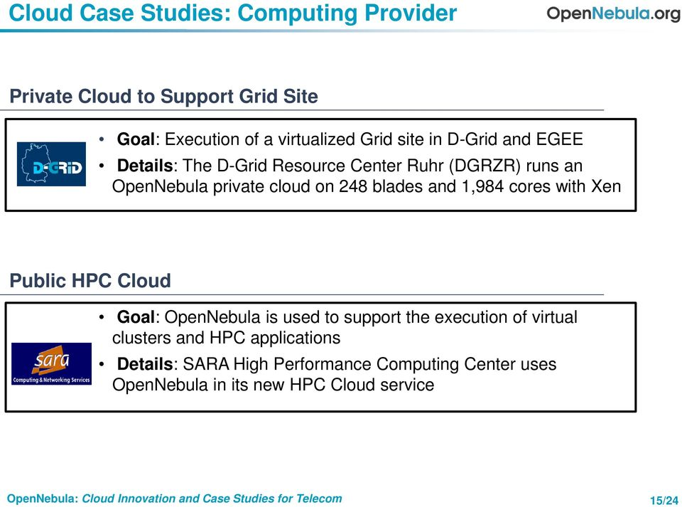 blades and 1,984 cores with Xen Public HPC Cloud Goal: OpenNebula is used to support the execution of virtual