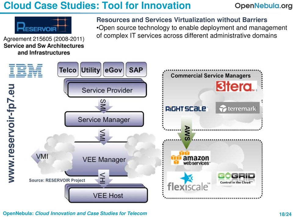 without Barriers Open source technology to enable deployment and management of