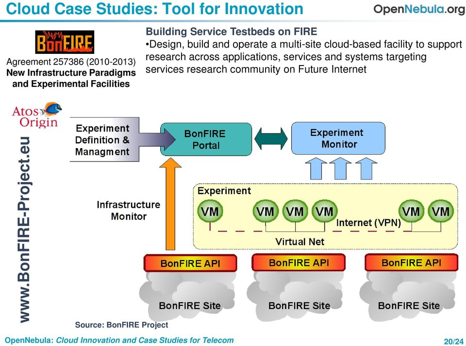 multi-site cloud-based facility to support research across applications, services and systems